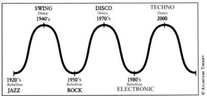 CYCLE MUSIC.JPG.opt406x188o0,0s406x188